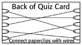 Example of quiz card