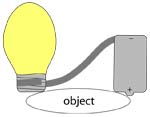 Testing an object for conductivity